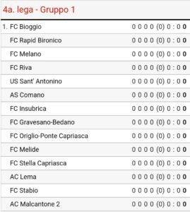 4a Lega: I gironi per la stagione 2016/2017
