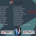 FC MENDRISIO : la quarta U21 del Gruppo 3 di 1^ Lega