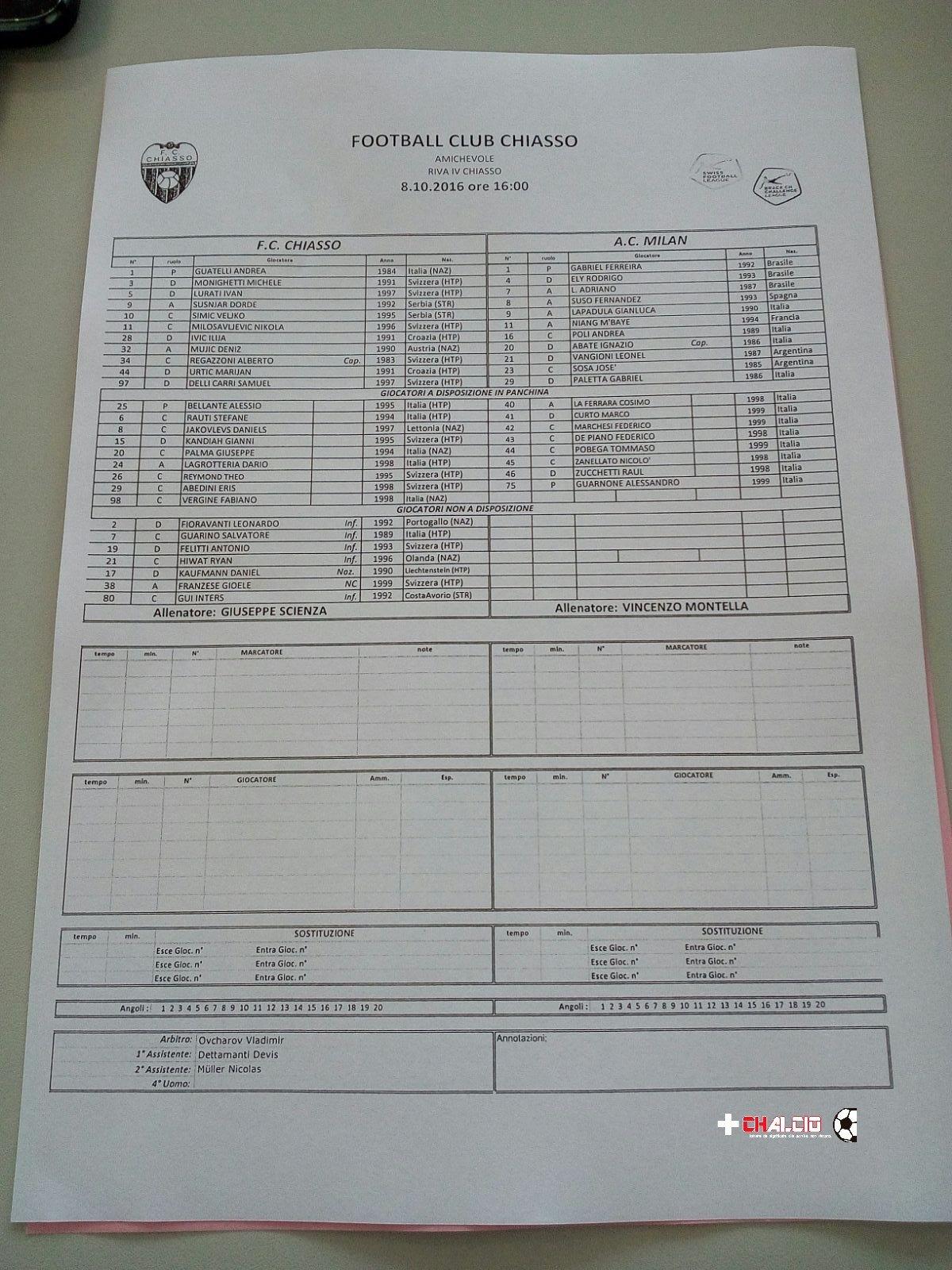 Test: Chiasso – Milan primo tempo