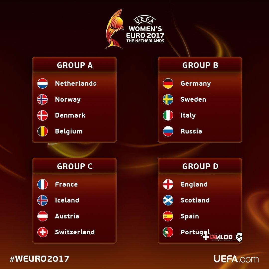 EURO femminili 2017: Svizzera contro Francia, Islanda e Austria