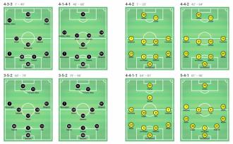 RSL: Lugano-Young Boys, che differenza nelle ripartenze…