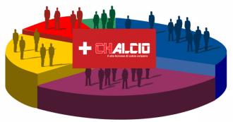 Scopriamo come funziona il calcio ticinese con il sondaggio di Chalcio.com