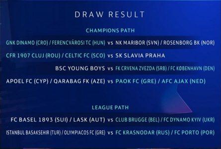 UCL, sorteggio playoff: avversario complicato per lo Young Boys, più abbordabile per il Basilea