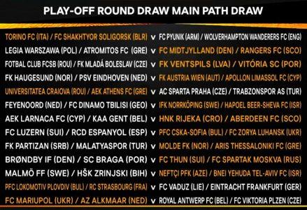 UEL, sorteggio playoff: dall'urna di Nyon possibili avversari tutt'altro che agevoli per Lucerna, Thun e Vaduz