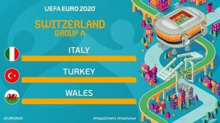 CE 2020, Baku-Roma-Baku: ecco l'estenuante viaggio della Svizzera per la prossima rassegna continentale