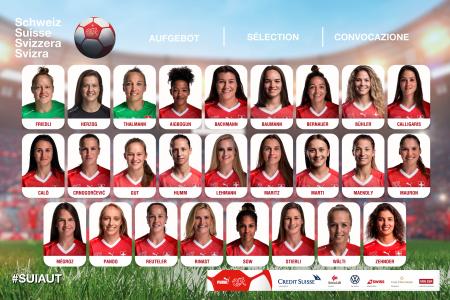 Nazionale Svizzera femminile, per il campo in Spagna di inizio marzo il ct Nils Nielsen potrà contare sulle migliori calciatrici